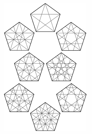 Pentagonalevolution
